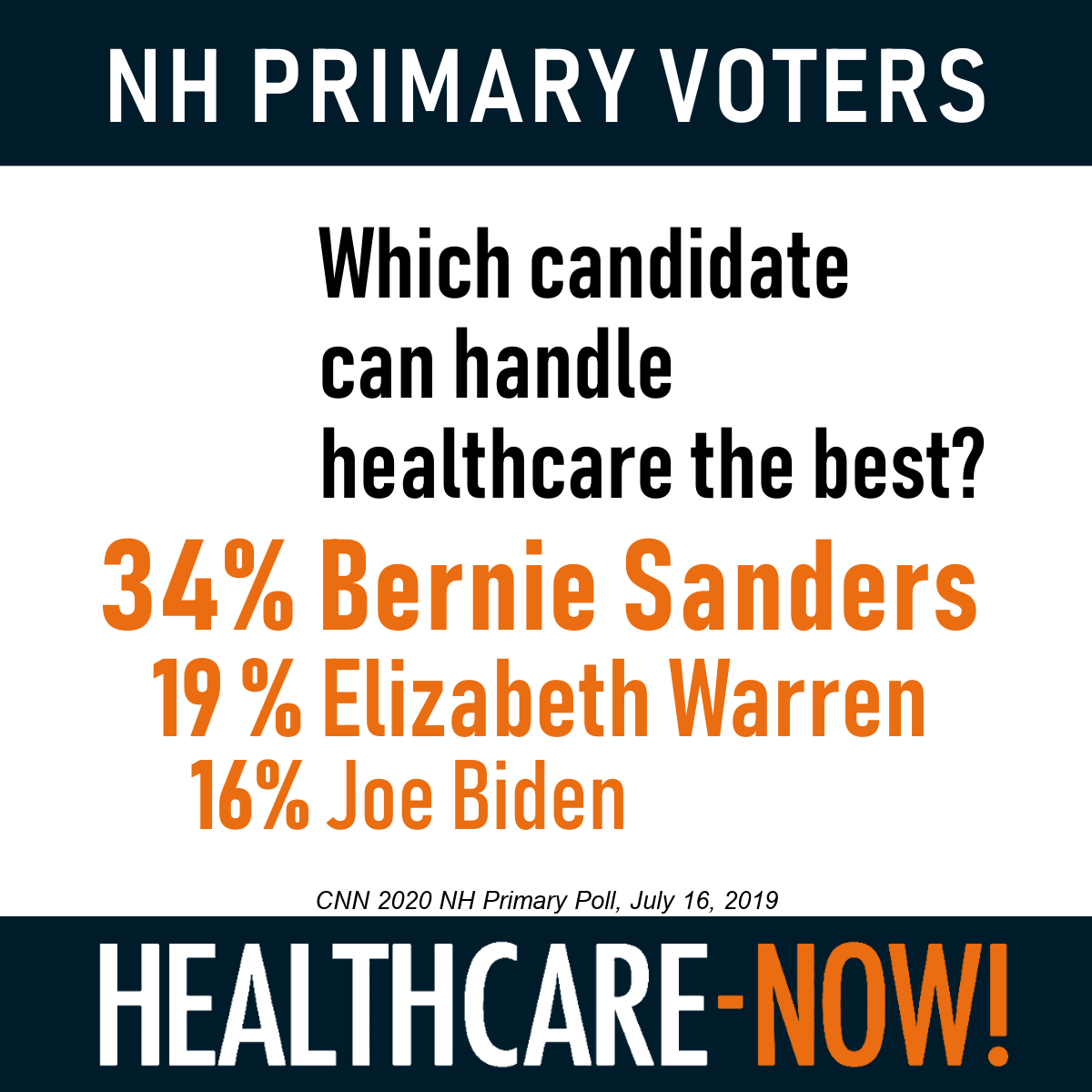 HCN CNN NH Primary Voters Meme