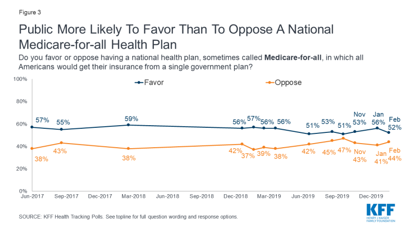Chartpack-Single-Payer-02-20-20-Figure3